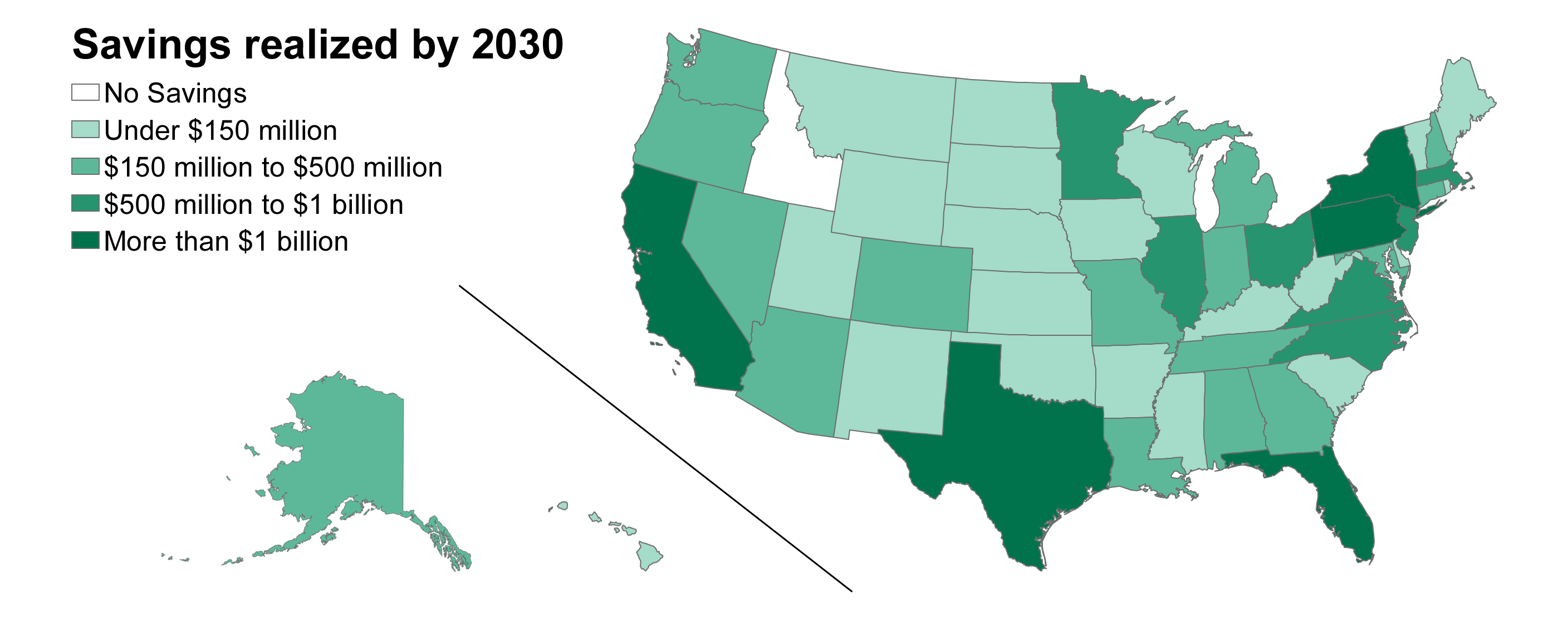 Budgetary Impact of Providing Quality Pre-K to All Children Under 200% FPL by State, By 2030