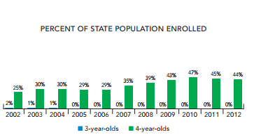 NY state enrollment