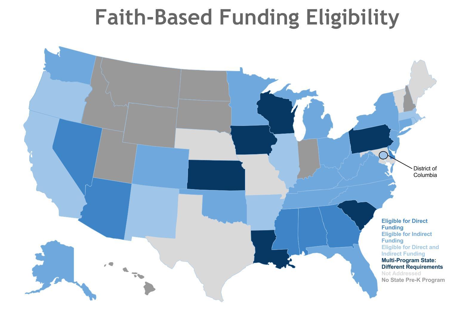 Faith-Based Funding Eligibility (1)